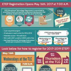 Registering Soon: Granite Educational Technology Endorsement Program 2017-2019