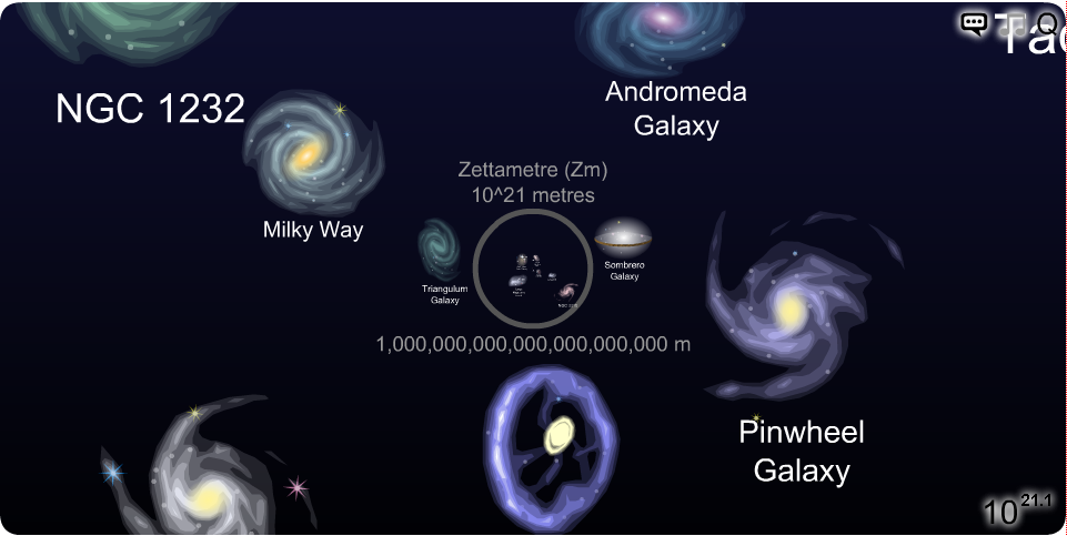 Scale of the Universe Screenshot - Galaxies